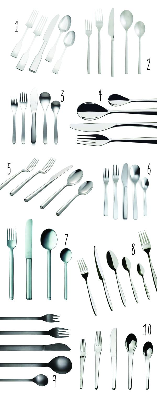 top 10 modern flatware