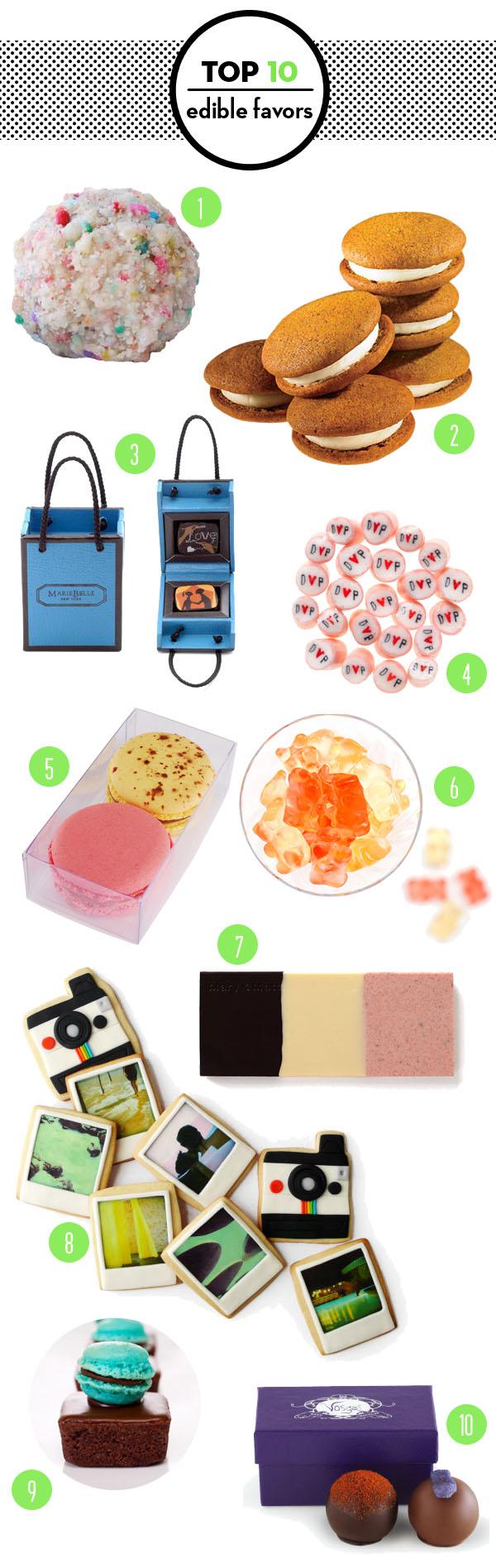 top 10: edible wedding favors
