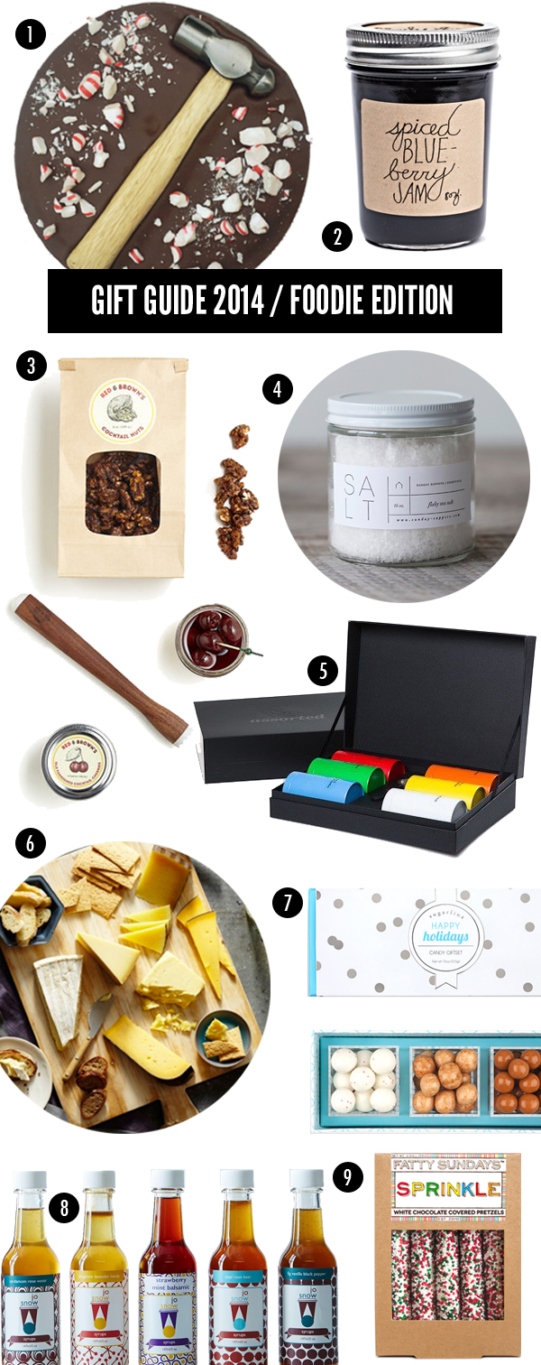 giftguide - foodie