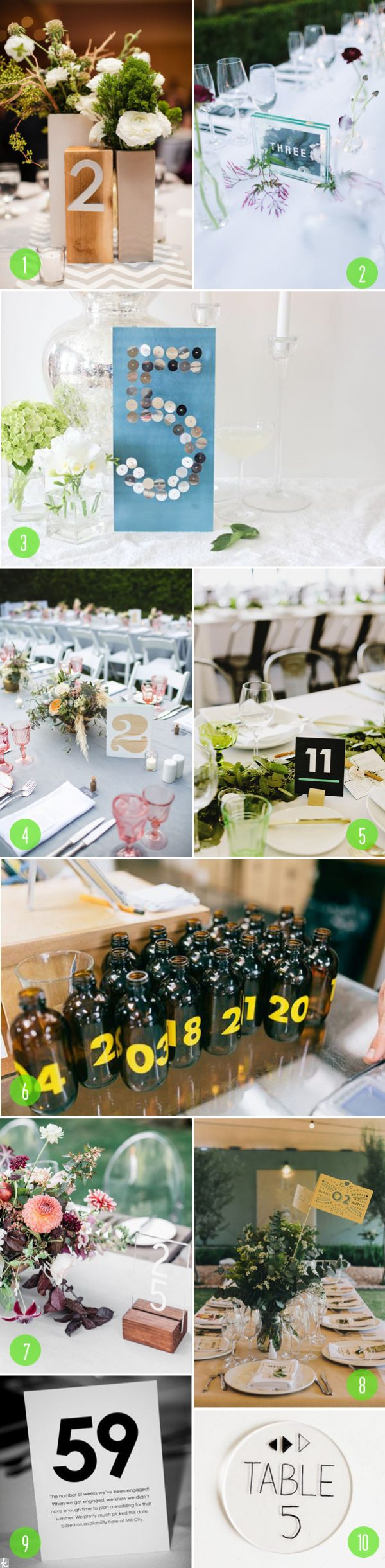 table numbers | 2